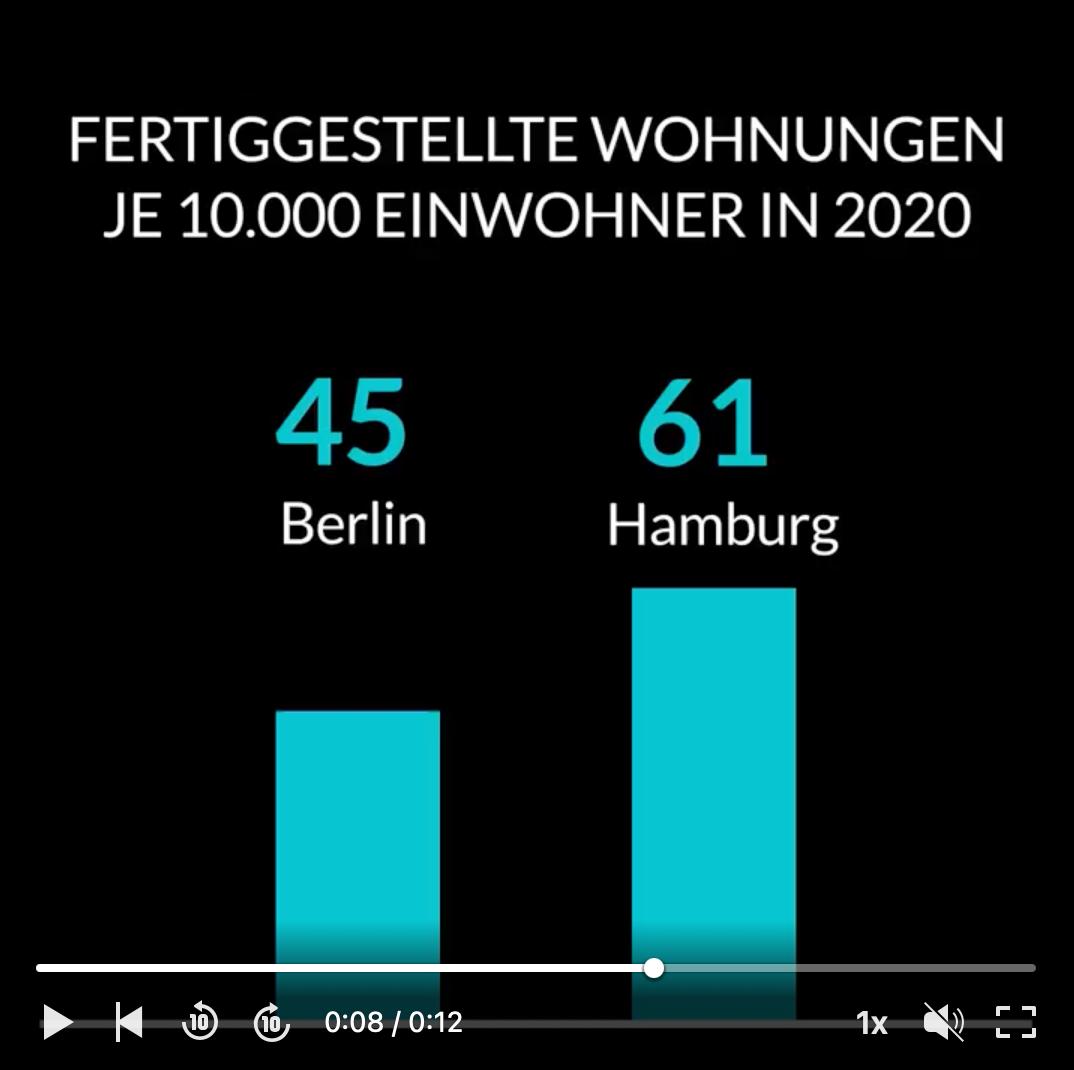 Bildschirmfoto 2021 10 05 um 15.18.05